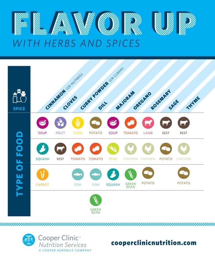 FlavorUpInfographic-01