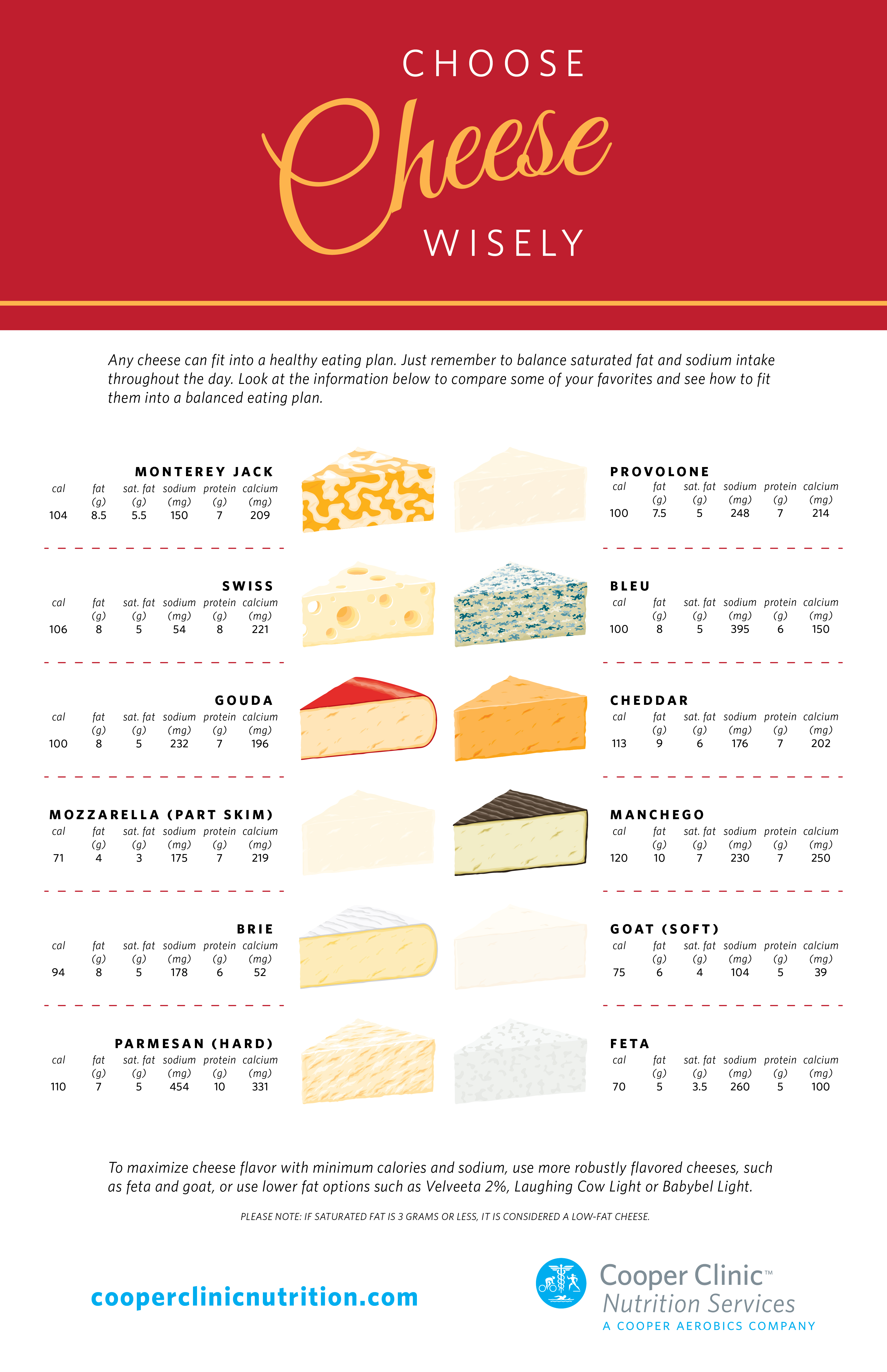 cheeseinfographic-01